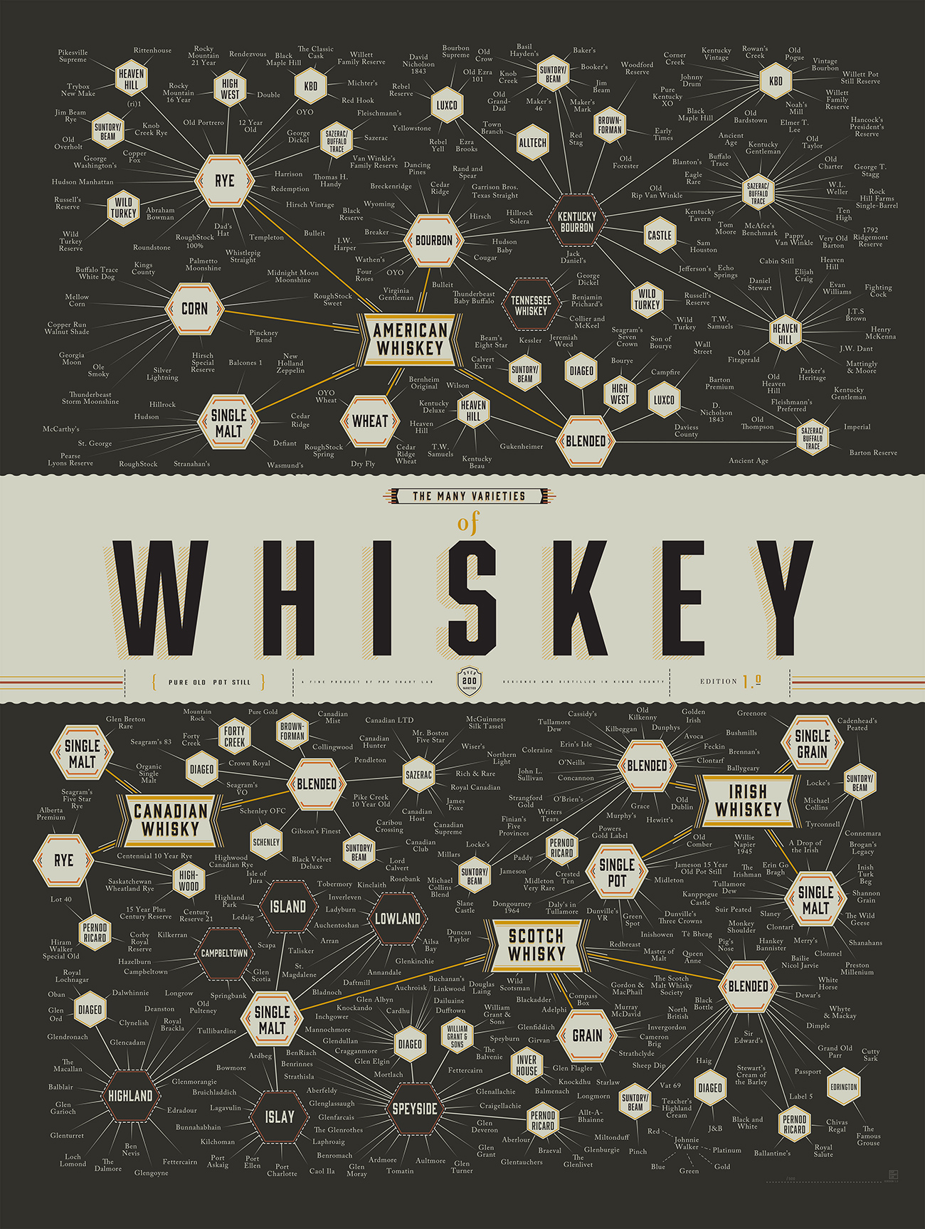 the-many-varieties-of-whiskey_534857db77068