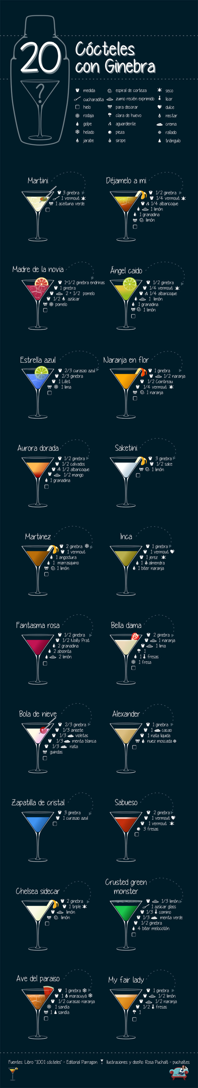 infografia_20_cocteles_con_ginebra