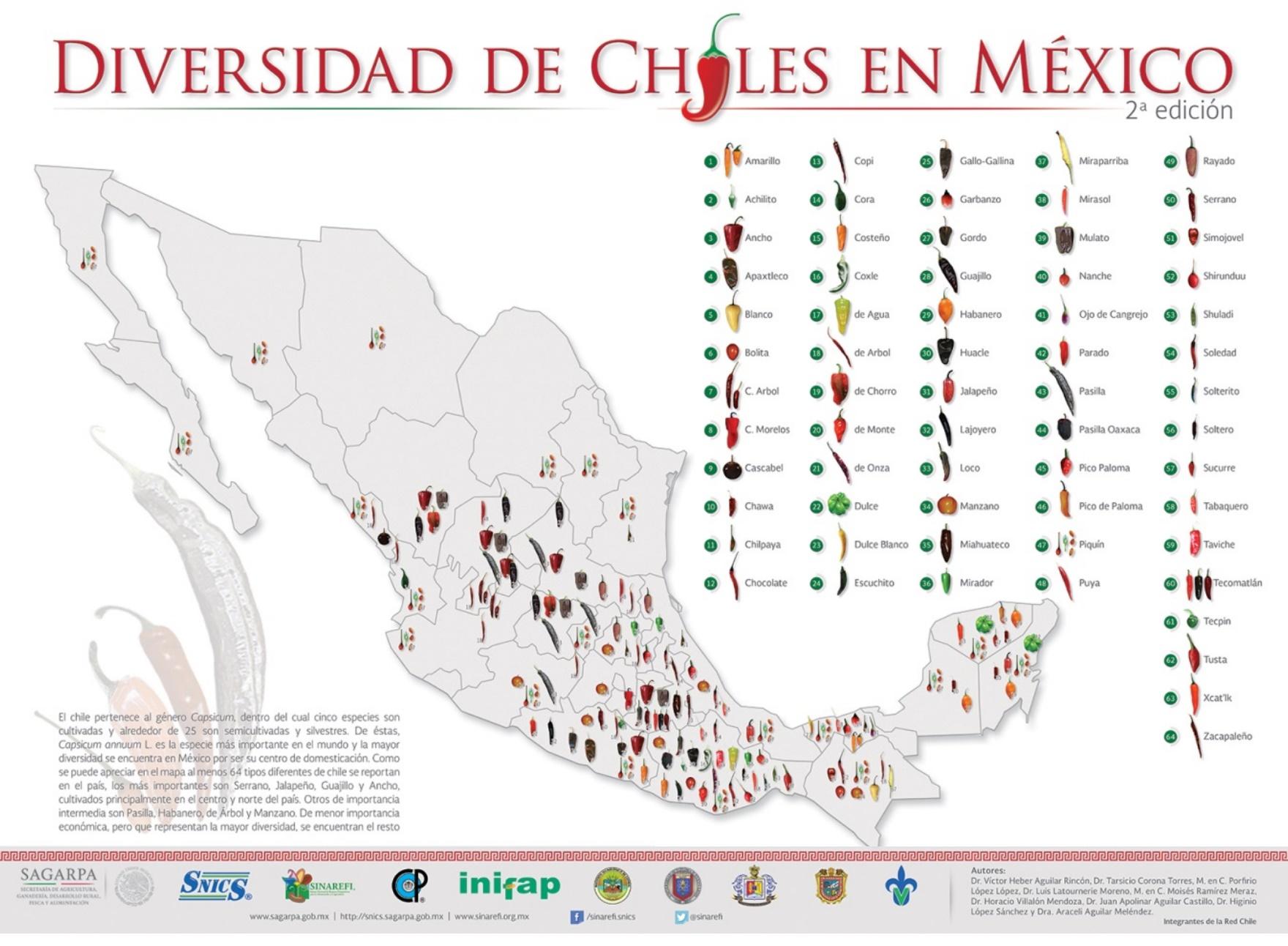 mapa diversidad de chiles