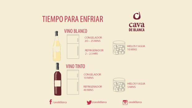 enfriar_vino