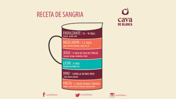 sangria2