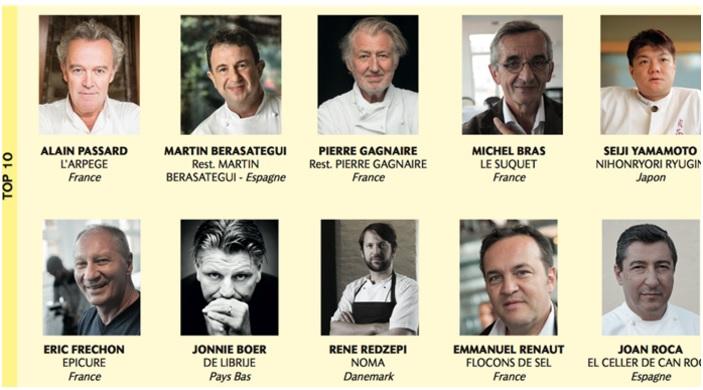 Los 10 primeros lugares de los 100 mejores chefs del mundo, según Le Chef.
