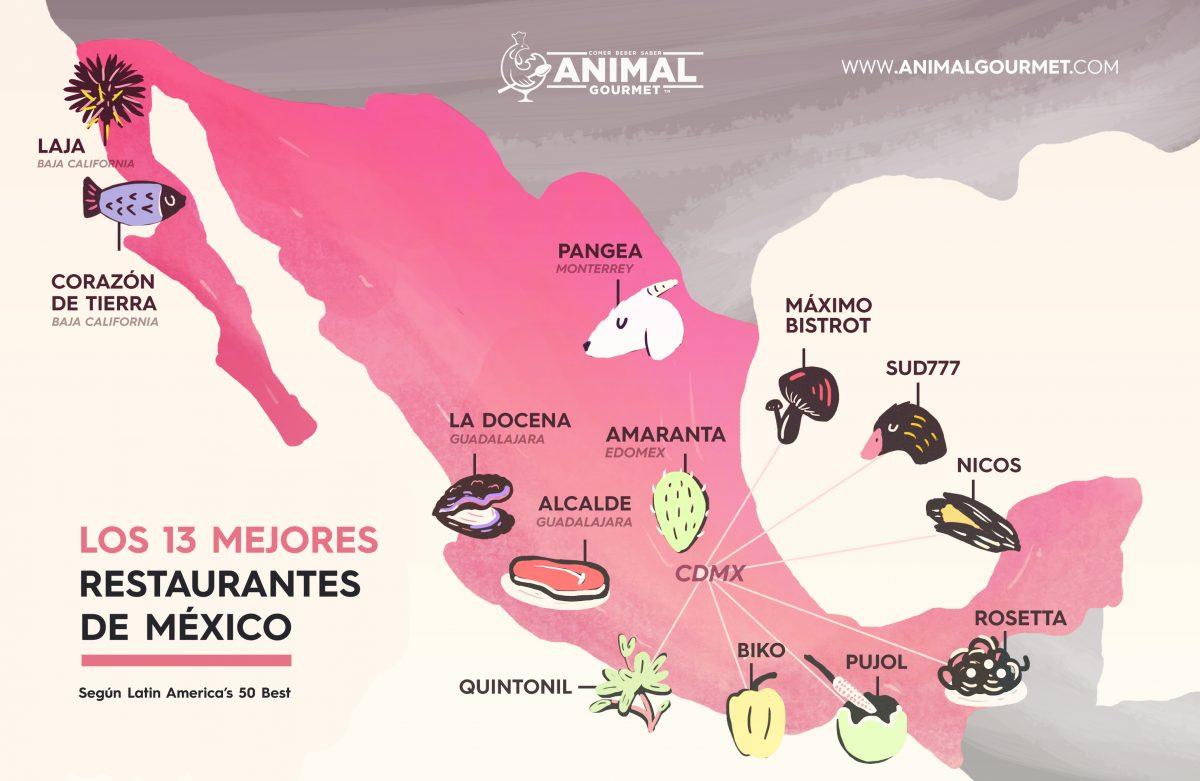Los 13 mejores restaurantes de México y cuánto cuesta comer en ellos