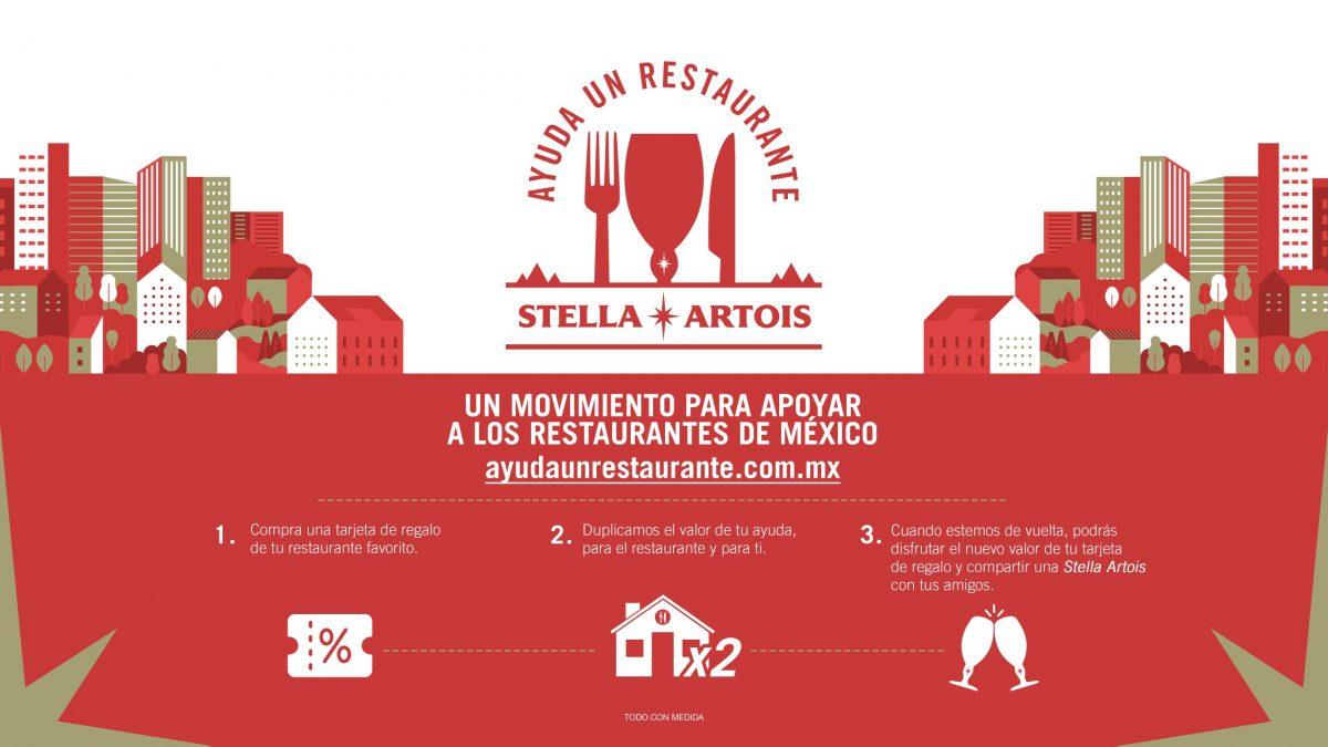 iniciativas ayuda para restaurantes 2020